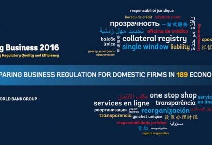 Il 2016 sarà' un buon anno per fare business in Costa Rica